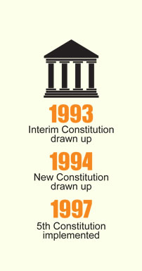 The current Constitution, the country's fifth, was drawn up by the Parliament elected in 1994 in the first non-racial elections. It was promulgated by President Nelson Mandela on 10 December 1996 and came into effect on 4 February 1997, replacing the Interim Constitution of 1993